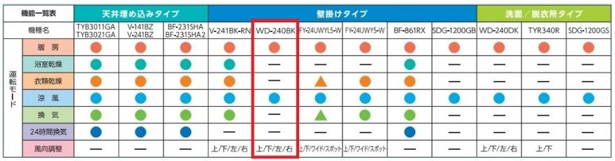 WD-240BK_比較表