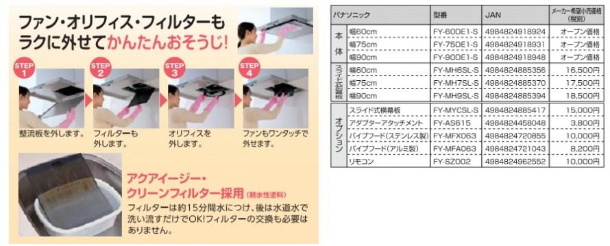エコナビ搭載フラット形レンジフード