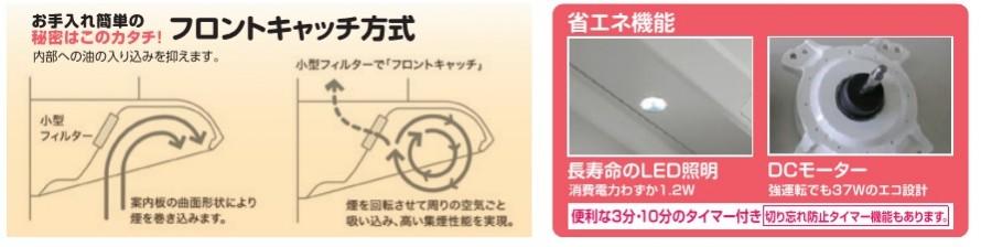 TOCLAS サイクロンフードⅢ