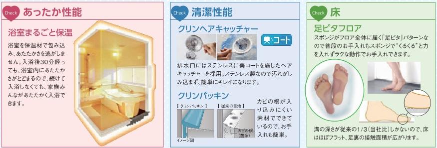 クリナップ aqulia-bath(アクリアバス)基本性能